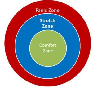 latestfitnessgadgets_stretch_zone2