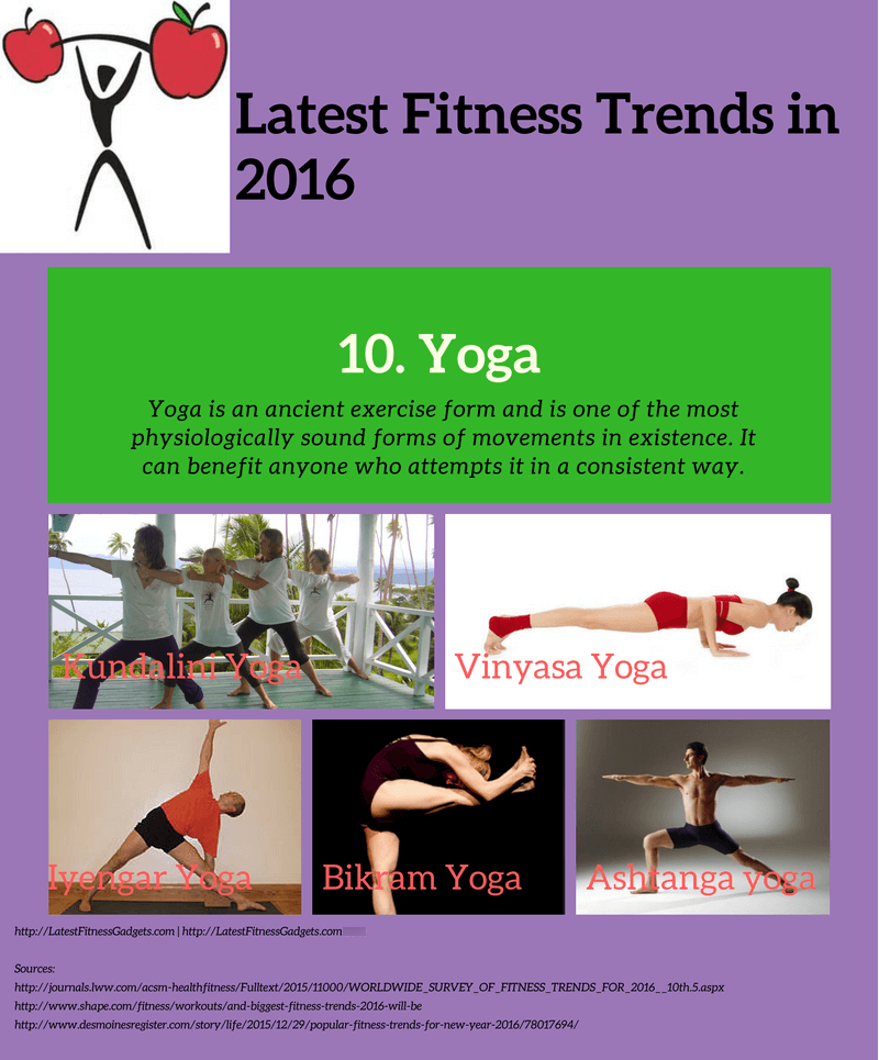 latestfitnessgadgets-top-fitness-trends4.1